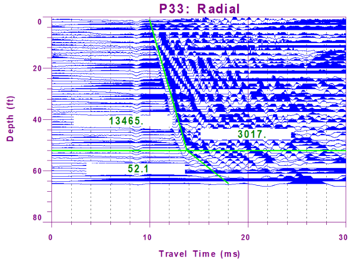 Parallel Seismic Test Results